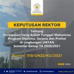 Surat Keputusan Keringanan UKT di Lingkungan UNTAN Semester Genap TA 2020/2021